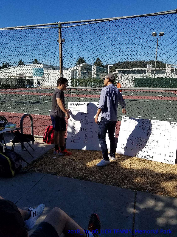 resized_2018_10_06_UCB Tennis at Memorial Park_110115.jpg