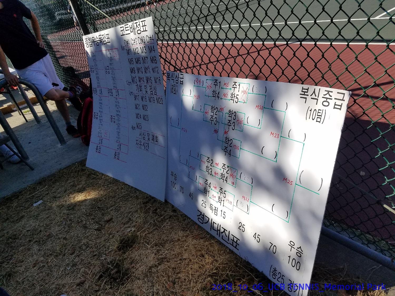 resized_2018_10_06_UCB Tennis at Memorial Park_102312.jpg