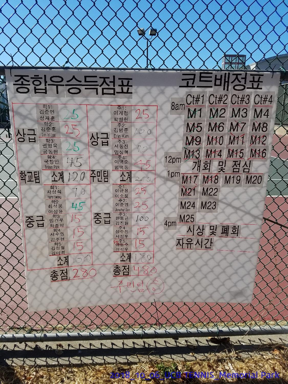 resized_2018_10_06_UCB Tennis at Memorial Park_152035.jpg