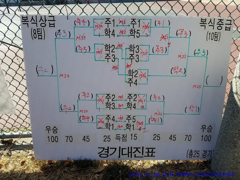 resized_2018_10_06_UCB Tennis at Memorial Park_152555.jpg